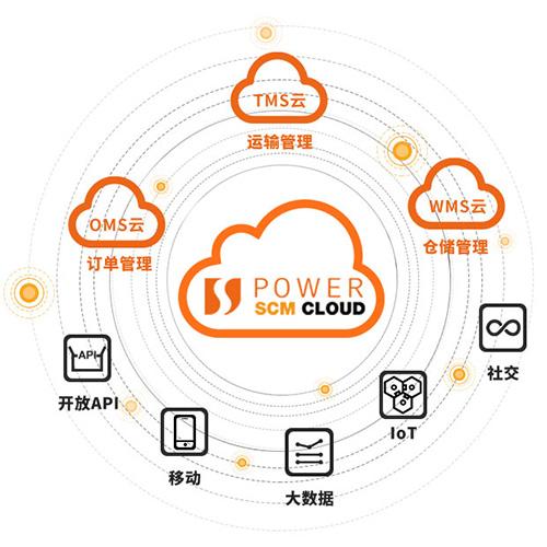 科箭供應鏈管理云平臺-Power SCM Cloud