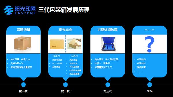 快递包装将再次迭代升级,阳光印网或推绿色可循环周转箱!